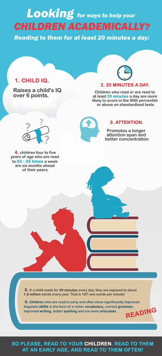 Why you need to read to your children for 20 minutes a day