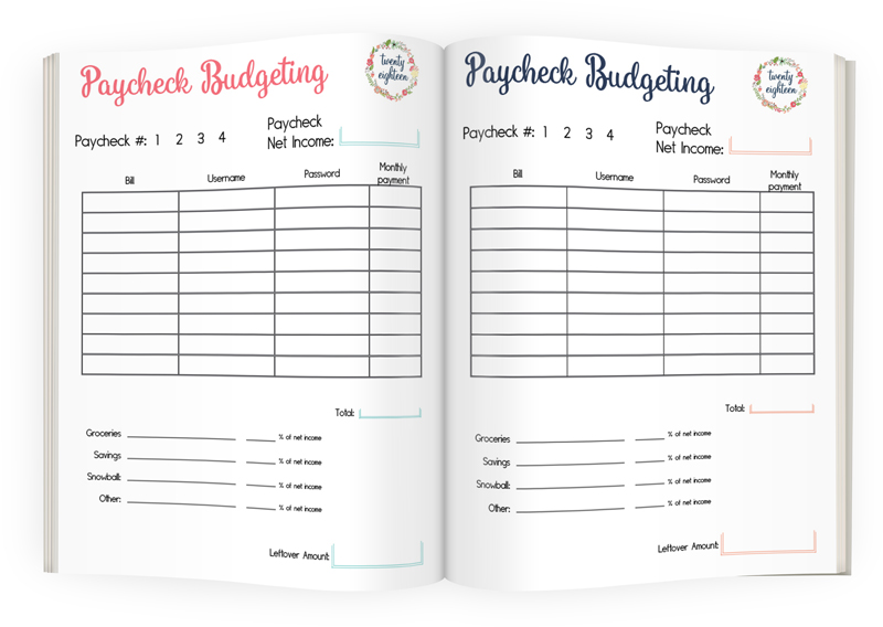picture about Paycheck Budget Printable titled Paycheck Budgeting - Almost everything by yourself have to have towards recognize